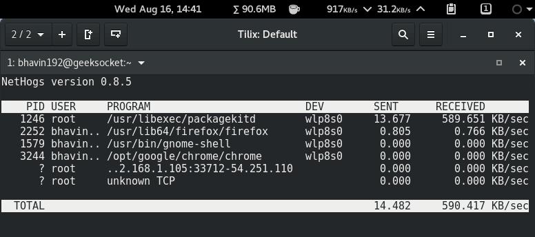 nethogs running packagekitd
